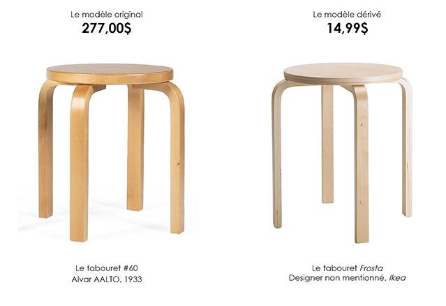 5 Icones De Design Dans Votre Salon Achetes Chez Ikea