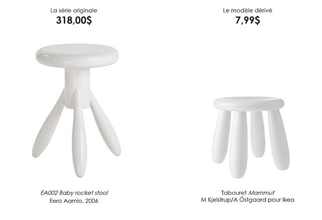 5. Tabouret pour enfants Mammut, par M. KIELSTRUP et A. ÖSTGAARD pour Ikea VS Tabourets Baby Rocket, par Eero AARNIO